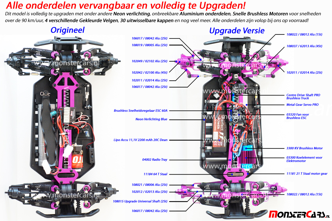 EZRun 60A Brushless Upgrade Set [Motor+Regelaar!] SUPERDEAL!